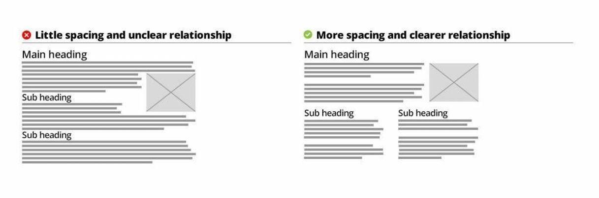 accessible-web-hierarchy